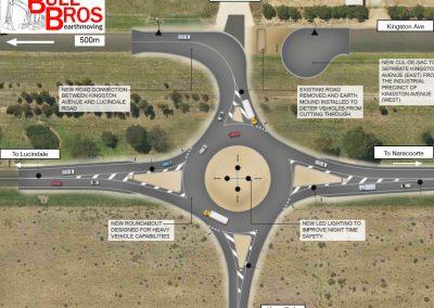 roundabout-x-550p